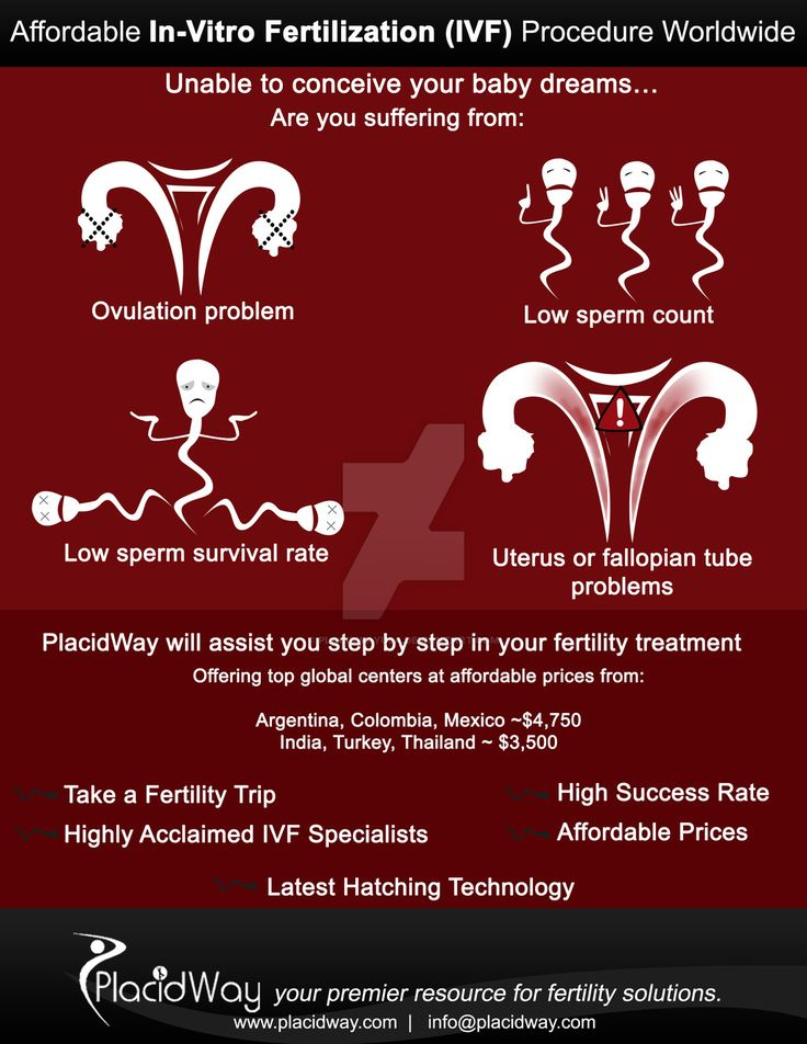 #Fertility Treatment Abroad - It's very hard to achieve pregnancy for some couples, whether they are homosexual or heterosexual, and this is even more difficult when they have reached certain age. After trying for a while with no results, most couples will decide to undergo physical exams and fertility workups. In many cases, uterine malformations, as well as conditions like endometriosis, adhesions, and fibroids may make it difficult for couples to conceive.