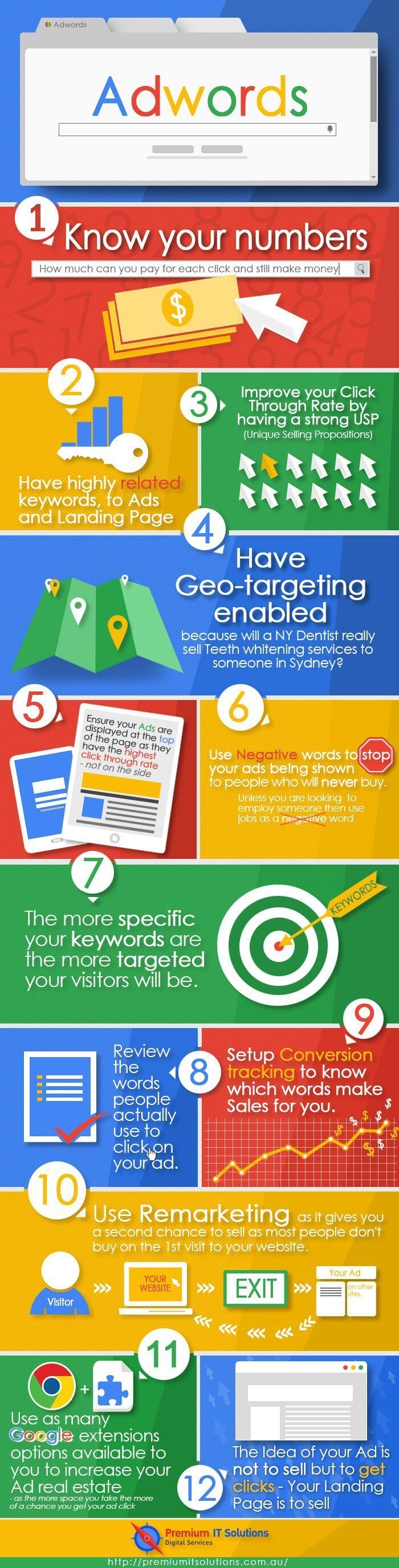 Google Adwords Tips: 12 Steps to Get Started With Pay per Click Marketing