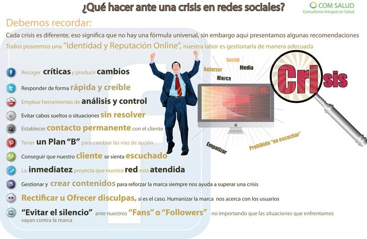 Recomendaciones acerca de la gestión de crisis en redes sociales