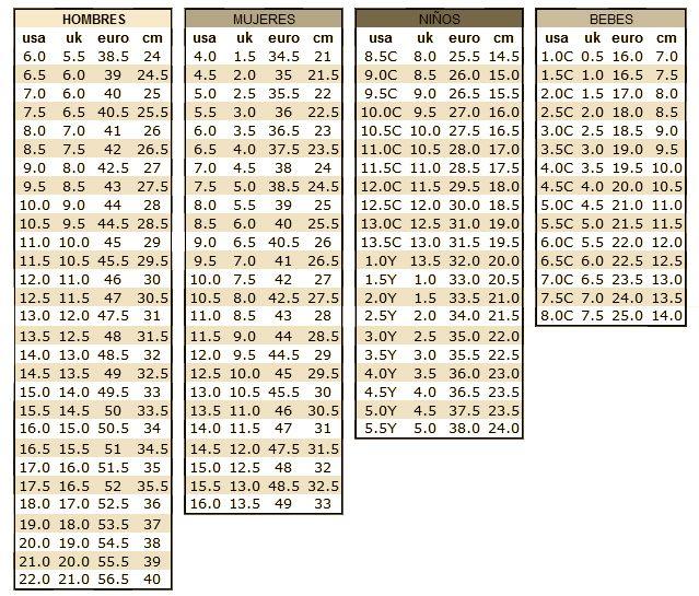 Comparativa y medidas tallas zapatos zapatos