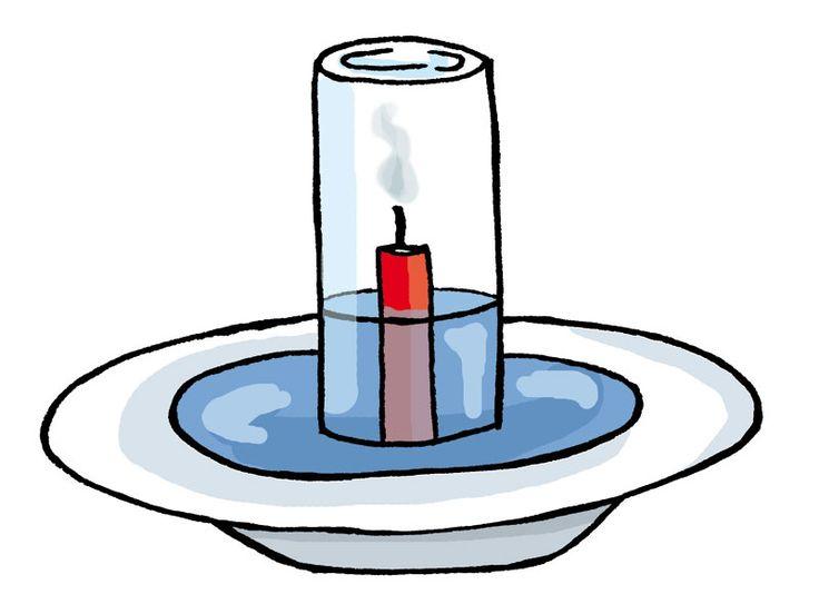 Die Sauerstoff-Probe