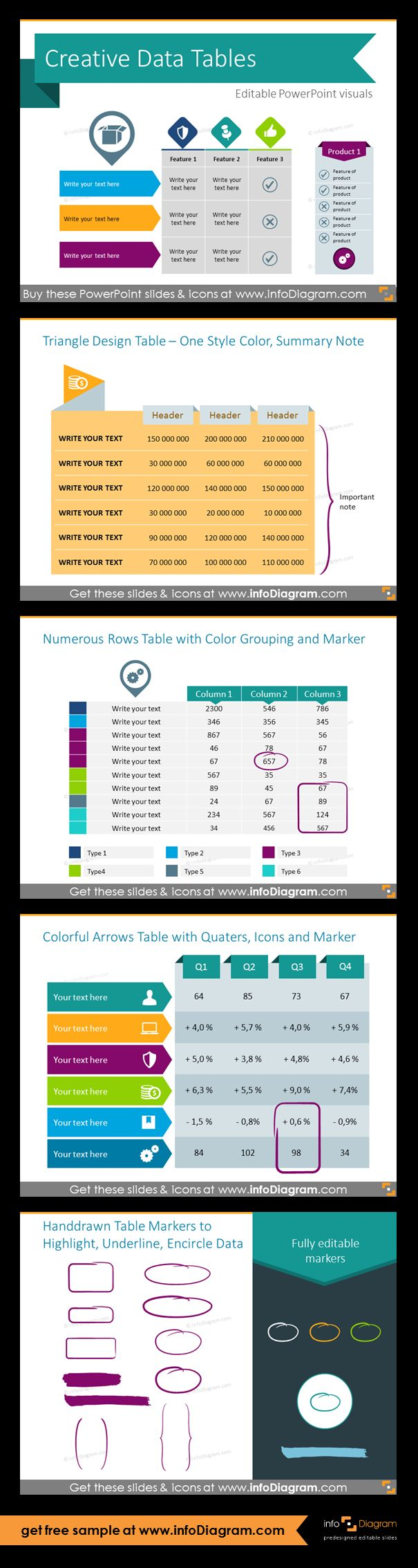 PowerPoint table templates: triangle table design,table for numerous data,colorful arrows table. highlight markers to underline and encircle data. All icons and tables are fully editable, so you can adapt colors to you brand positioning.