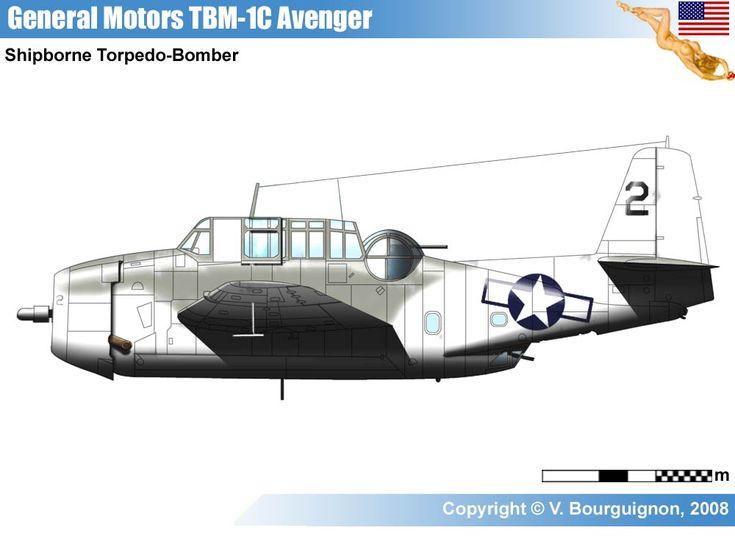 General Motors TBM-1C Avenger | WW II USA MILITARY ...