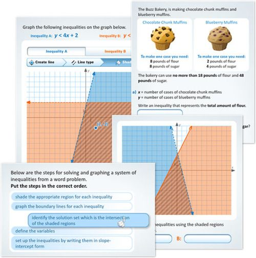 Solving Systems of Linear Inequalities  So, you are going to bake muffins. You are feeling ambitious, so you decide to bake two different types. You need to buy chocolate and sugar. You have a budget. How much of each do you buy?  http://www.buzzmath.com/Docs/#CC08E4469