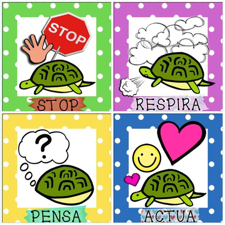 Resolució de conflictes: tècnica de la tortuga