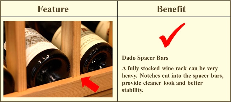 Dado spacer bars are essential to a wine racking system because they bring stability and add strength to the structure. Wine Cellar Specialists  4421 Cedar Elm Circle Richardson, TX 75082  Toll Free: 866-646-7089  Texas Office: 972-454-0480. Click here to learn more about wood wine racks - http://www.winecellarspec.com/wine-racks/.