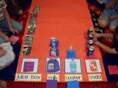Number Names Worksheets kindergarten graph : 1000+ images about Math - Graphing on Pinterest