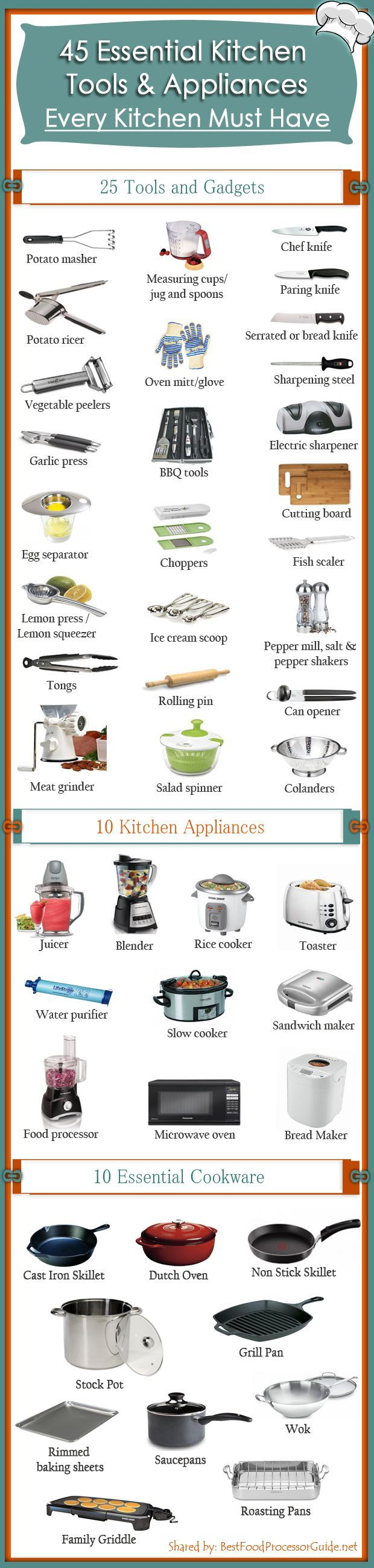 45 Essential Kitchen Tools and Appliances  Every Kitchen Must Have.  Designed by - BDHire