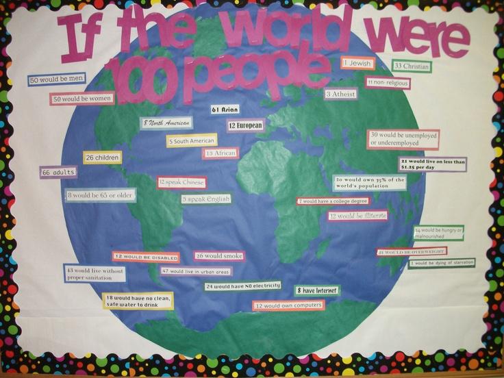 world map bulletin board ideas gallery