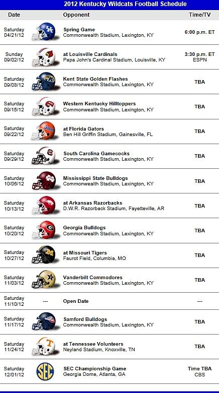 Kentucky Wildcats Football Team 2012 Schedule