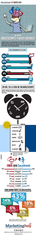 Adolescentes y redes sociales #infografia #marketingDigital #SocialMedia