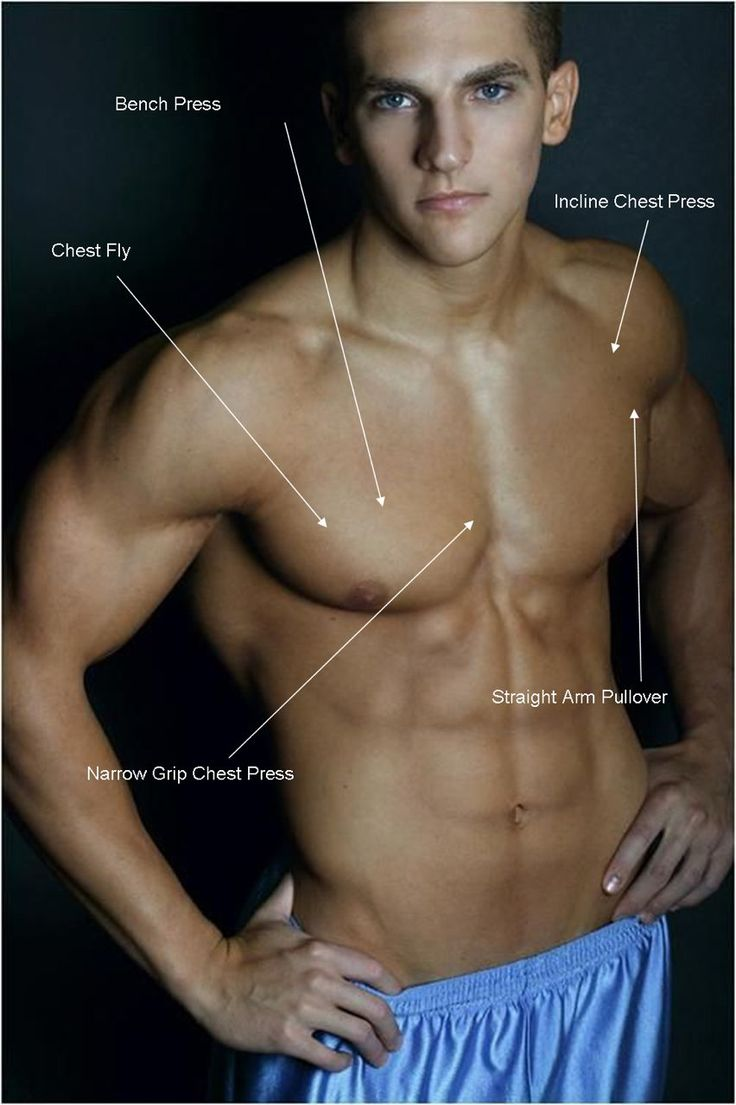 know what works for your workout -- Chest exercises.