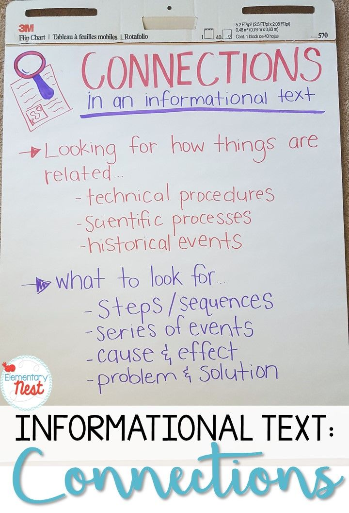Connection Anchor Chart Making Connections In An Informational Text Activit Informational Text Anchor Chart Informational Texts Activities Informational Text