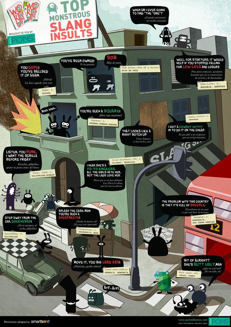 Aprende ingles: insultos muy gordos #infografia
