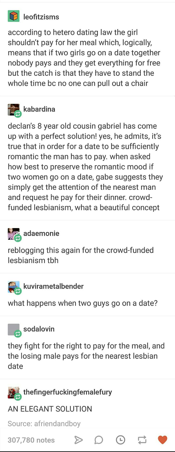 Technically, it's the one who requested the date who is supposed to pay, as per etiquette.