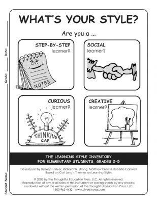 Discover your Learning Styles - Graphically!