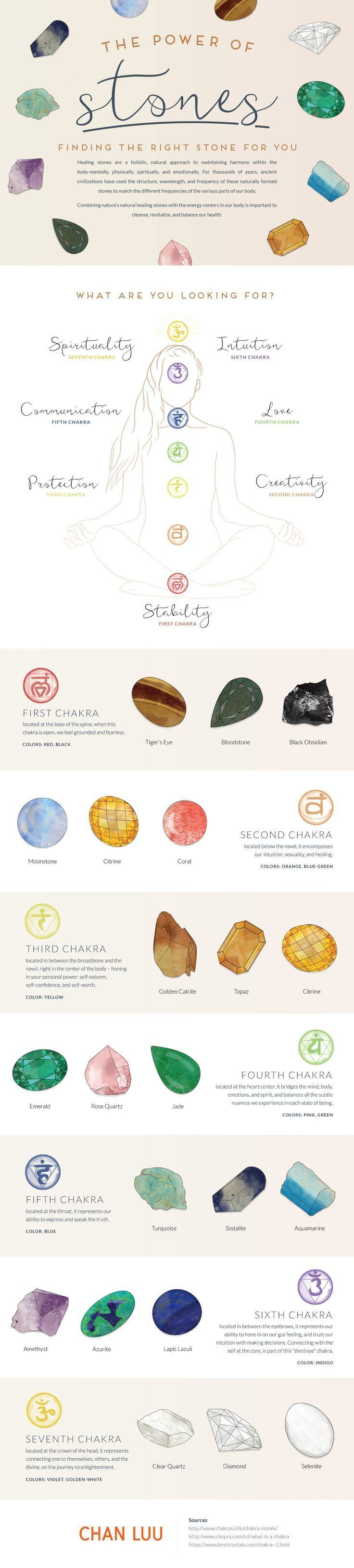 Stones are becoming more and more popular in jewelry pieces. However, not many people know the original meanings and supposed powers associated with stones. Each chakra has a crystal or a healing stone associated with it to improve the flow of energy with