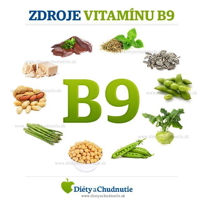 Zdroje vitamínu B9 #Zdravie #ZdravaVyziva