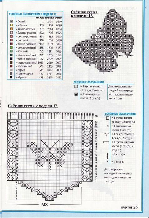 Счетная схема к бабочке.