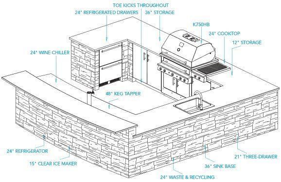 10 X 12 Kitchen Layout Outdoor Kitchen Plans Kitchen Design