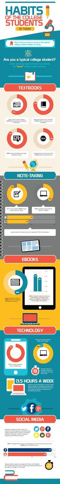11 best SUNSHINE LEARN images on Pinterest | Learning, Learning ...