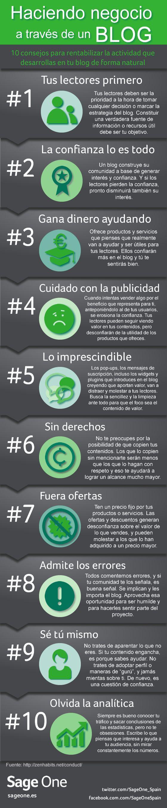 Haciendo negocio a través de un blog. 10 consejos para rentabilizar tu blog de forma natural. Infografia en español. #CommunityManager