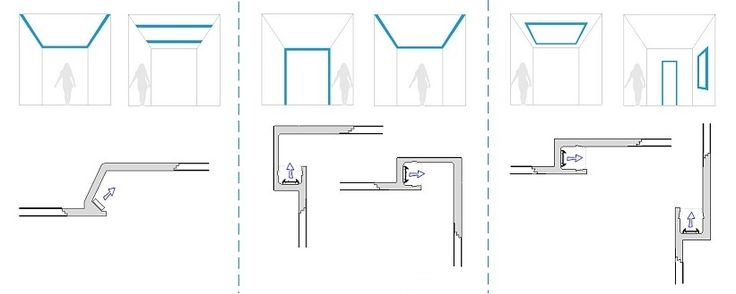 Recessed Reveal Lighting Profile | Cove lighting ceiling ...