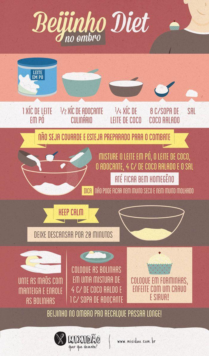 Receita Beijinho Diet