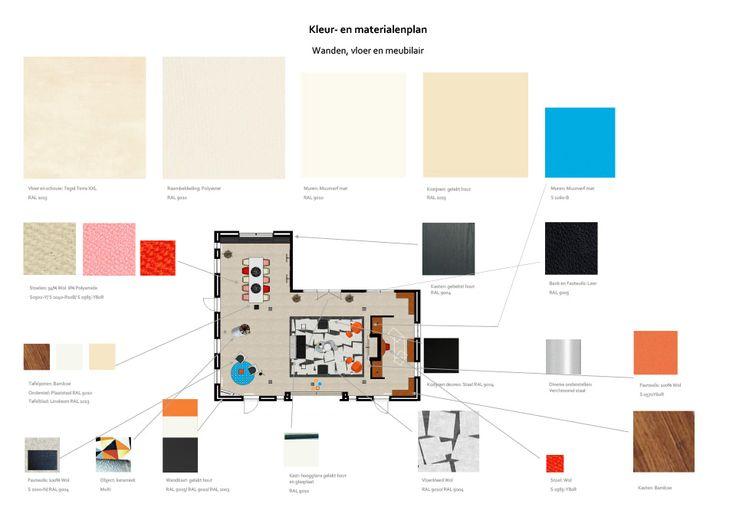 Voorbeeld kleur- en materialenplan