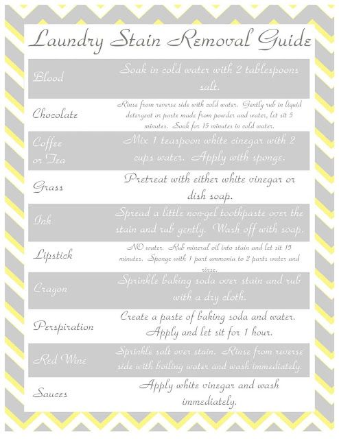 Free Laundry Room Printable - Stain Removal Guide