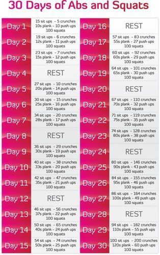 30 Day Ab/Squat Challenge begins May 19th for anyone doing this one. - CafeMom Mobile