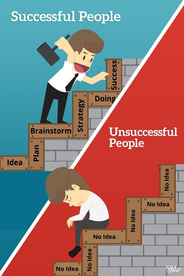 Successful People Unsuccessful People Kimgarst