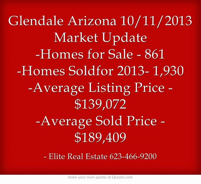 Glendale Arizona 10/11/2013 Market Update -Homes for Sale - 861 -Homes Sold	for 2013- 1,930 -Average Listing Price - $139,072 -Average Sold Price - $189,409