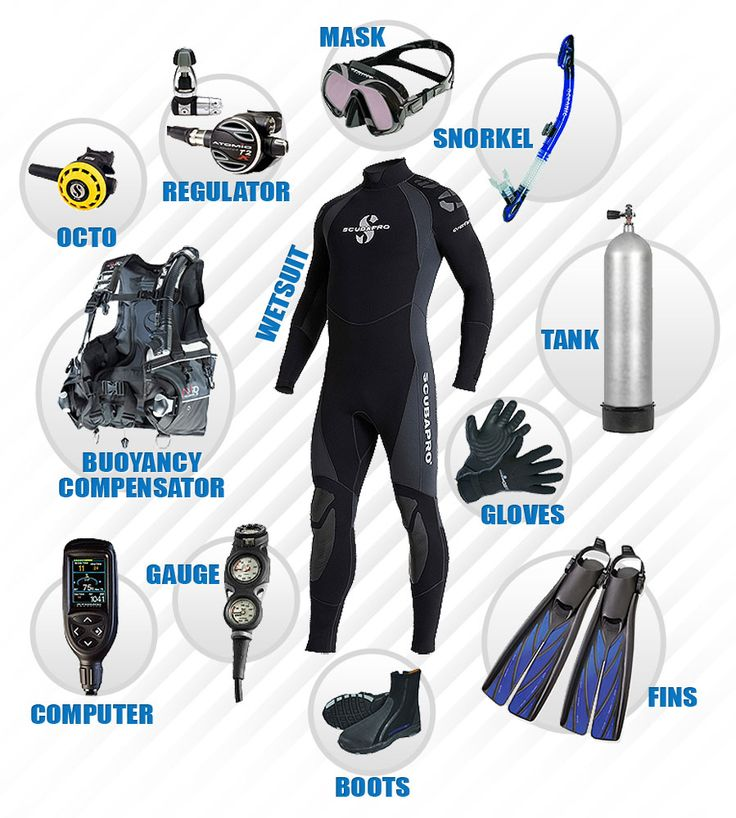 What's the big deal about Scuba Gear? Why is owning a gear bag full of scuba gear so important when it can be rented fairly readily around the world? Easy! In no other sport or recreation is fit, comfort and ease of use not only a very pleasant convenience but an extremely necessary aspect of the gear itself.