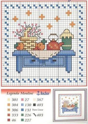 kitchen 1 pattern..