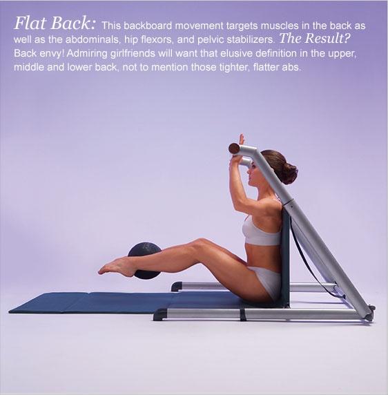 Flat Back