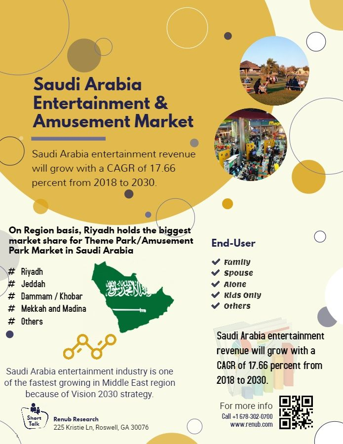 Saudi Arabia Entertainment Market Is Thriving Under The General