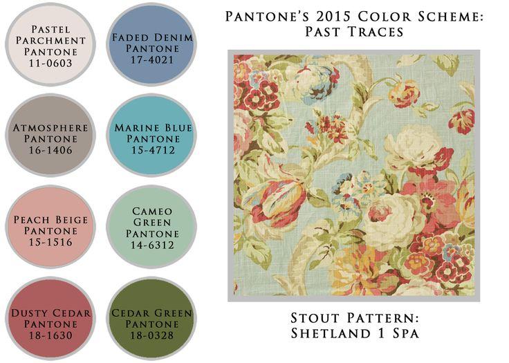 Design Threads Pantone Color Forecast 2015