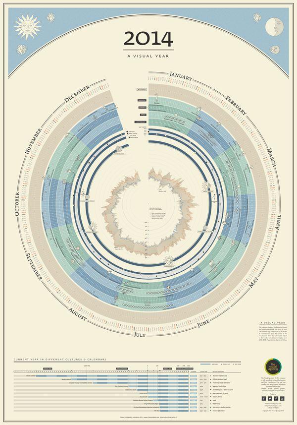 2014 infographic calendar
