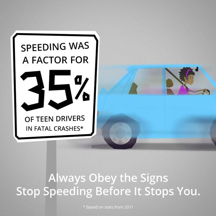 todays driveres have dangerous habits Many of today's drivers have dangerous habits - essay samples - essaysamuraicouk the study revealed that one in 11 drivers out of nearly 18 million people would fail a state drivers test if one were administered to them today.