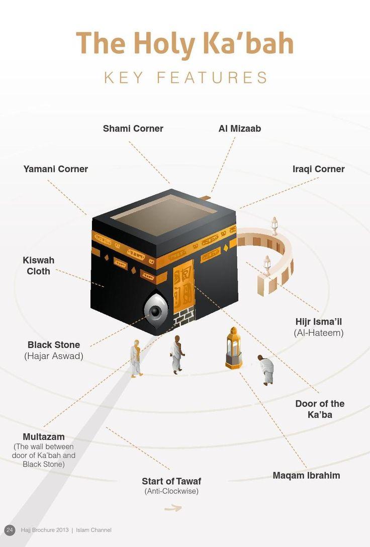 #ClippedOnIssuu from http://issuu.com/islamchannelbrochure/docs/hajj_brochure_2013_issuu/c/sl1ifvc