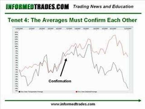 54 best Technical Analysis - Charts images on Pinterest Charts - technical analysis