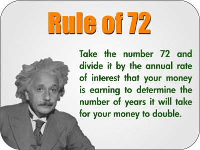 How The Investment Business REALLY Works!: Rule of 72
