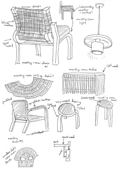 Alvar Aalto; Sketch page.