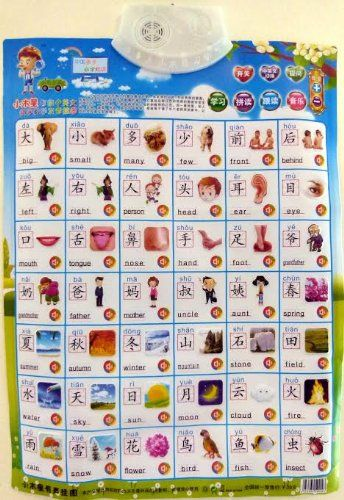 Chinese Audio Touch Button Poster - Basic Chinese Words Xihaha,http://www.amazon.co.uk/dp/B00HS4GERE/ref=cm_sw_r_pi_dp_zZ6Atb0F4CP4992Y