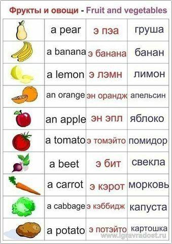 Английский фрукты и овощи