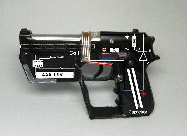 Do It Yourself Gadgets: Coil Gun Movie Prop