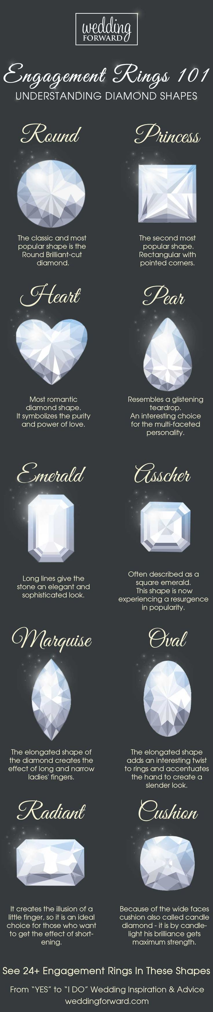 Engagement Ring Shapes and Cuts - Total Jewelry Photo Guide ❤ The diamond's shape and cut is one of an important setting. What engagement ring shape do you like more? See more: http://www.weddingforward.com/engagement-ring-shapes/ #wedding #engagement #rings