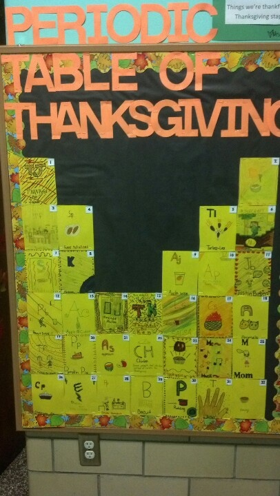 Thanksgiving Periodic Table of the Elements Bulletin Board ...