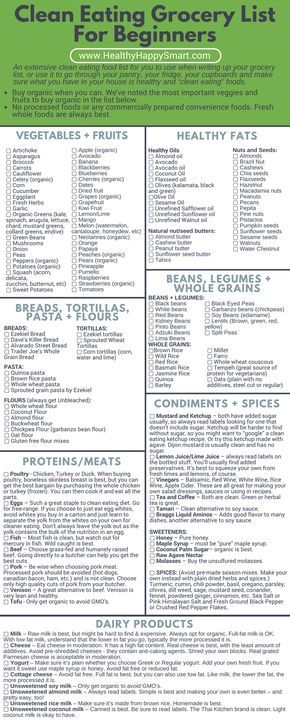 Best 25+ Grocery lists ideas on Pinterest Clean eating tips - grocery list sample